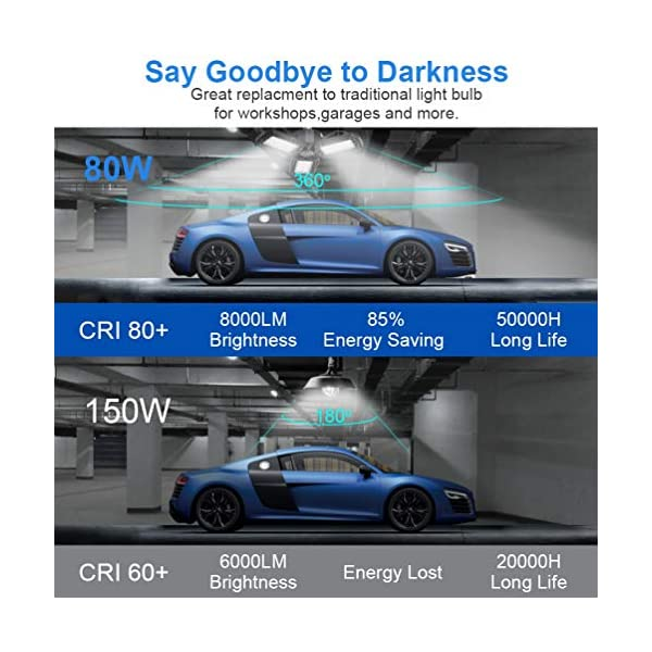 Aipsun LED Garage Light 2 Pack 80W Black Deformable Garage Ceiling Light 8000LM E26/E27 LED Light Bulbs for Workshop… 2