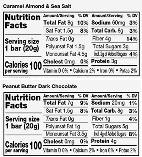 Bulk Snack Bars (Kind Minis, Variety, 36-pack)
