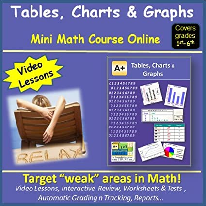 Amazon.com: Learn about Tables, Charts and Graphs (covers 1st to ...