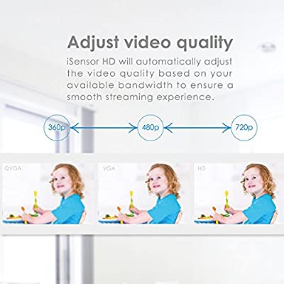 Amaryllo Koova 260 Degree Auto Tracking Security Robot Video Camera Monitoring System with Facial Recognition