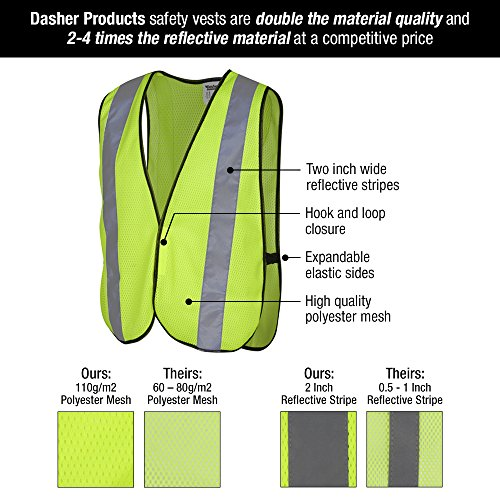 Safety Vest with High Visibility - 2 Inch Reflective Strips, Bright Neon Yellow, Breathable Polyester Mesh Fabric, ANSI ISEA Class Unrated, Hi Viz All Day and Night, One Size Fits Most (10 Pack) by Dasher Products (Image #1)