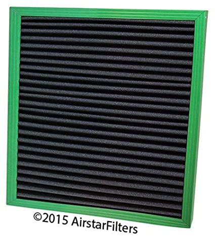 21-1//2 x 23-1//2 x 1 Electrostatic Washable Permanent A//C Furnace Air Filter 21-1//2x23-1//2x1