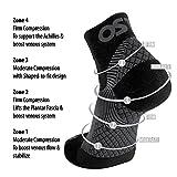 OrthoSleeve FS4 Orthotic Socks/Plantar Fasciitis
