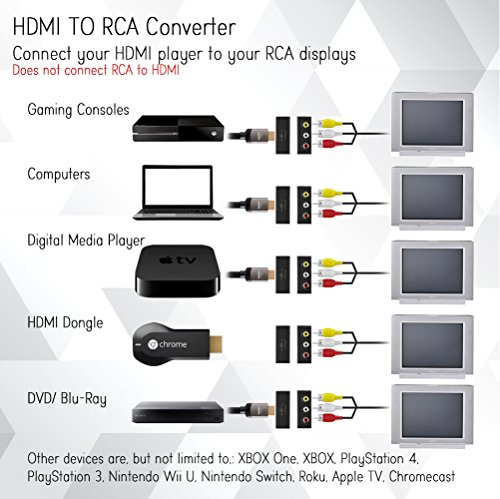 enko products mini composite hdmi to rca cvbs av converter. Black Bedroom Furniture Sets. Home Design Ideas
