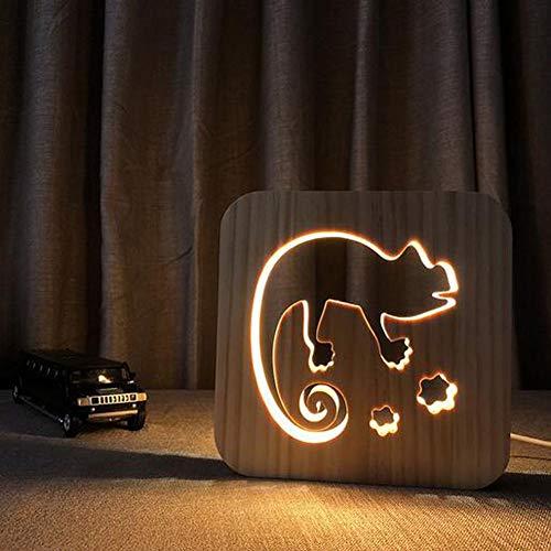 Chameleon Led Ceiling Light