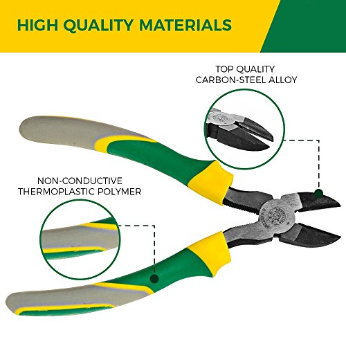 The 8 best wire cutters for thick wire