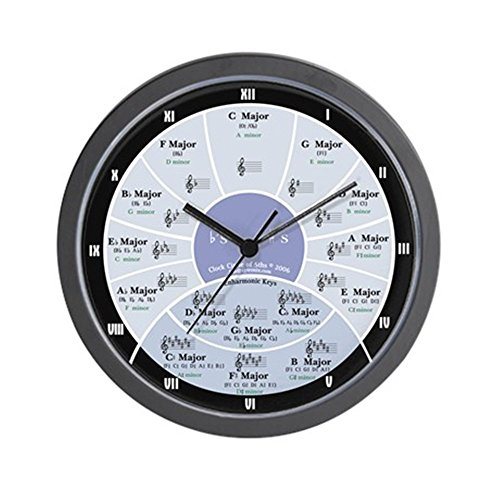 CafePress Circle Fifths Unique Decorative