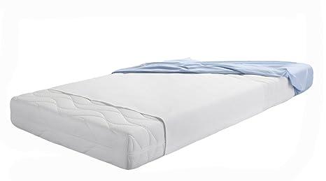 Dormisette Q60, Cubrecolchones impermeable, transpirable para colchones del tamaño de 75/190 cm