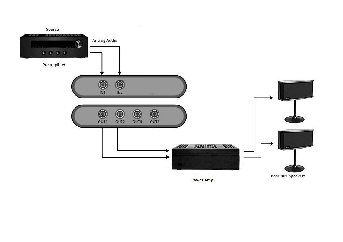 bose 901 series 3 wiring diagram