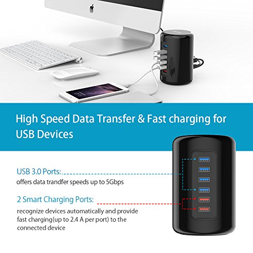 4 Port USB Hub with Extra 2 Charging Ports 48W Power Adapter and Individual LED Indicators The Best Super Speed Data Transfer USB3.0 Hub - Black by QICENT (Image #2)