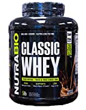 Cheap Nutrabio Classic Whey Protein Powder Chocolate Milkshake 5 lb