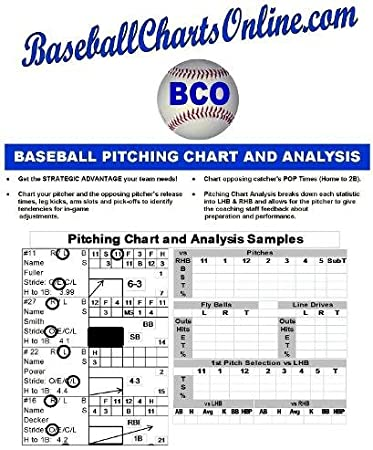 Amazon.Com : Baseball Pitching Chart And Analysis System
