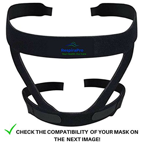 CPAP Headgear Strap: Universal ResMed & Respironics Replace Straps for CPAP / BIPAP Mask, No Air Leaks Ultimate Comfort Tight Seal & Perfect Fit Compatible w/ Full Face & Nasal Apnea Masks -