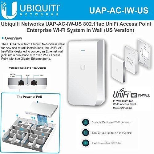 Ubiquiti Networks UAP-AC-IW 802.11ac UniFi Access Point