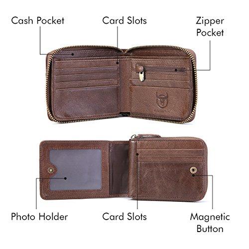 Mens Leather Wallet,E Ekphero Zipper Card Holder RFID Blocking Wallet Coins Purse by E Ekphero (Image #2)