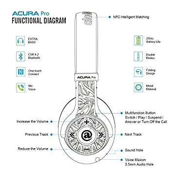 Aladdinaudio Bluetooth Over Ear Headphones, Acura Pro Passive Noise Cancelling Headphones with Mic, Deep Bass Wireless Headset, DJ Headphones Over 25H Playtime for Travel Work PC Cellphone Black