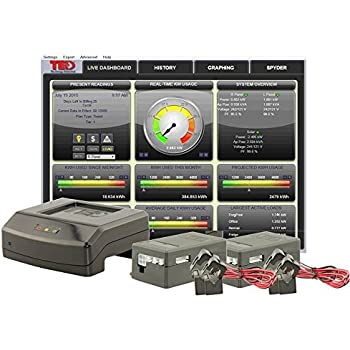 Ted Pro Home Solar Package Compatible With Alexa