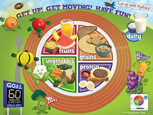 Active Kids MyPlate Laminated Educational Poster Laminated