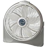 Lasko, Cyclone 20 In. Power Circulator Fan Three Whisper-quiet, High Performance Speeds