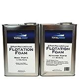 TotalBoat Liquid Urethane Foam Kit 2 Lb Density, Closed Cell for Flotation & Insulation (2 Gallon Kit)