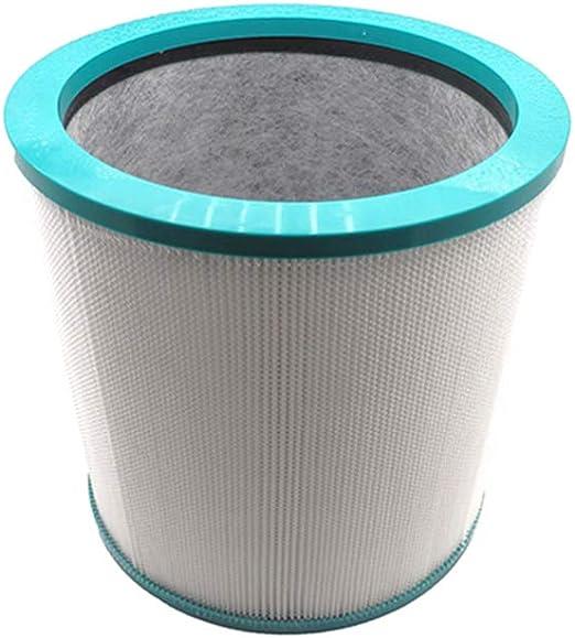 Danigrefinb filtro HEPA, 1 filtro purificador de aire de carbón ...