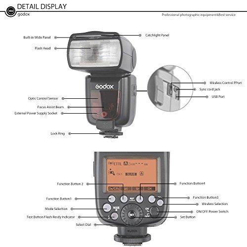 Godox Ving V860II-S 2.4G HSS 1/8000 TTL Li-on Battery V860II Camera Flash Speedlite for Sony A7 A7R A7S A7II A7RII A58 A99 A6000 A6300 Camera