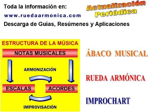 ábaco Musical Teoría Estructurada De La Música Amazon Co