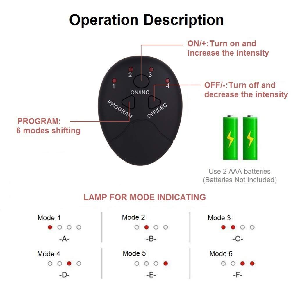 Masseur de Hanche Intelligent Portable Dispositif de Levage des Hanches KISSION Hips Trainer Electrostimulateurs fessier 6 Modes Formateur de Hanche Hommes Femmes