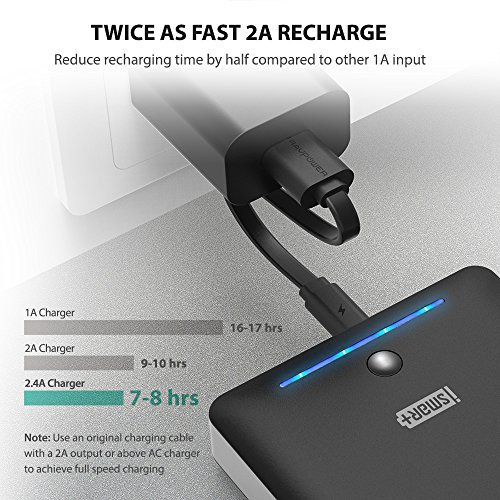 ability Bank 15000 RAVPower 16750mAh External Battery Pack 45A twice USB expenditure External cellular Charger Battery Bank easily transportable Charger iSmart 20 technologica for Nintendo Switch iPhone 7 Galaxy S8 Note 8 Black External Battery Packs