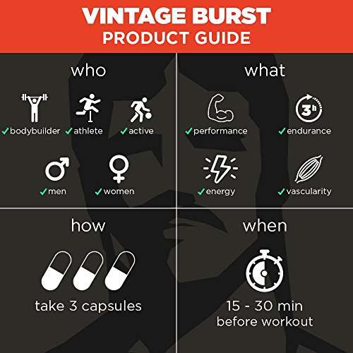 VINTAGE-BURST-Nitric-Oxide-Booster-The-Natural-3-Hour-L-Arginine-Pump-Supplement-Enhanced-Blood-Flow-for-Massive-Pumps-Vascularity-Higher-Intensity-Workouts-Less-Fatigue-120-Veggie-Caps