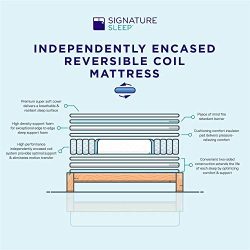 home, kitchen, furniture, bedroom furniture, mattresses, box springs,  mattresses 8 picture Signature Sleep Contour Encased Mattress, Twin, White in USA