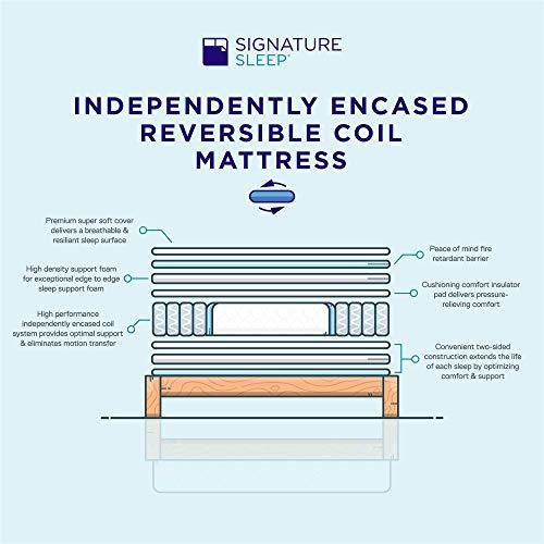 Signature Sleep Mattress, 8 Inch Coil Mattress, Twin Mattresses