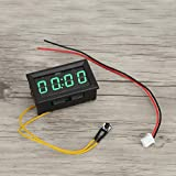 Topzon Car Electronic Clock - LED Electronic