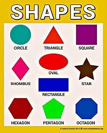 Amazon.com: Formas Gráfico por Escuela Smarts ○ Diez Formas ...