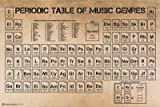Music Best Deals - Periodic Table of Music Collections Poster Print, 36x24