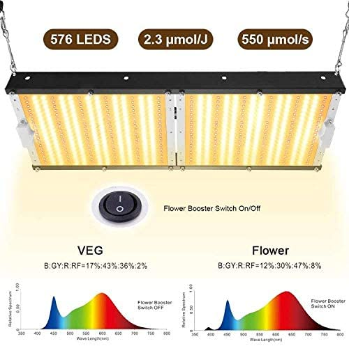LED Grow Light White Full Red 576 LEDs 4x4ft Coverage Full Spectrum Plant Growing Lamps for Indoor Plants Hydroponic Greenhouse Germination Seedling Veg Flower Bloom Harvest