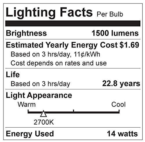 Great Eagle 100W Equivalent LED Light Bulb 1500 Lumens A19 Warm White 2700K Dimmable 14-Watt UL Listed (6-Pack) by Great Eagle Lighting Corporation (Image #2)