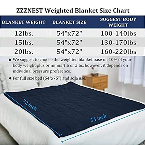 Grey Heavy Blanket Box-packed Premium 100/% Cotton Fabric and Micro Glass Beads ZZZNEST Weighted Blanket 54x72, 20 lbs