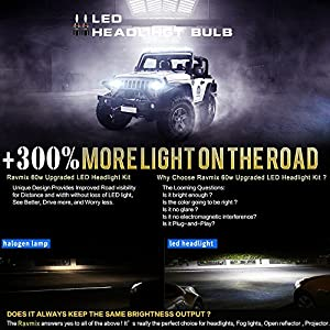 Ravmix LED Headlight Bulbs 9007/HB5 All-in-one Conversion Kit High/Low Beam Extremely Bright 6500K Cool White 6400 Lumens by, 2-Years Warranty