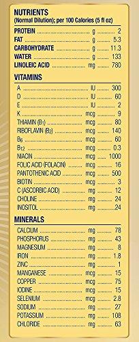 Enfamil NeuroPro Infant Formula - Brain Building Nutrition Inspired by Breast Milk - Powder Refill Box, 31.4 oz (Pack of 4) by Enfamil (Image #10)