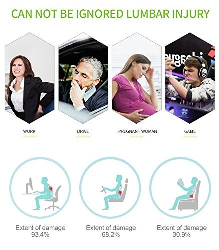 Emperor of Gadgets Patented Posture Back Support for Desk Chairs - Ergonomic Low Pressure Lumbar Back Support for All Types of Office Chairs by Emperor of Gadgets (Image #4)