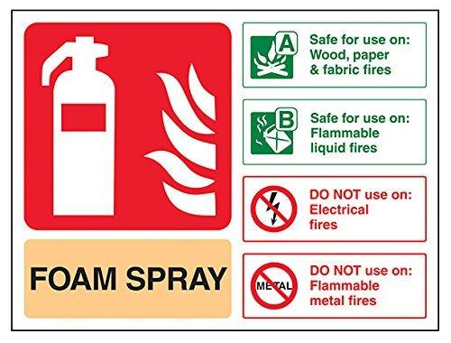 Señal de extintor de incendios, spray de espuma ID no para ...