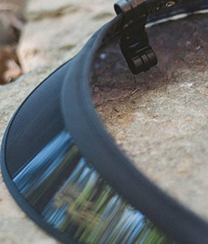 (Soless Transparent See-Through Helmet Visor with UV)