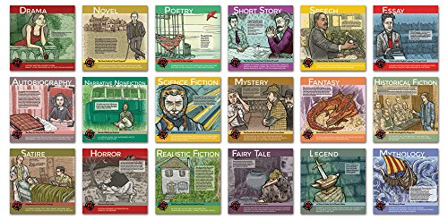 Novel Guide Literary Genres Mini-Poster Set