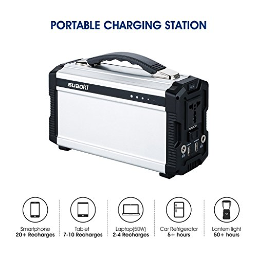 Suaoki 222Wh Portable Generator Power Source CPAP Lithium Battery Pack Power Supply with Silent 110V/60Hz, Max 200W AC Power Inverters, DC 12V & USB Ports, Charged by Solar Panel/ Wall Outlet/ Car by SUAOKI (Image #4)