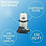 Hayward W3CC15093S XStream Above-Ground Pool Filter