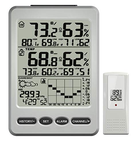 Ambient Weather WS-11 Wireless Weather Station with Temperature, Humidity, and Barometer