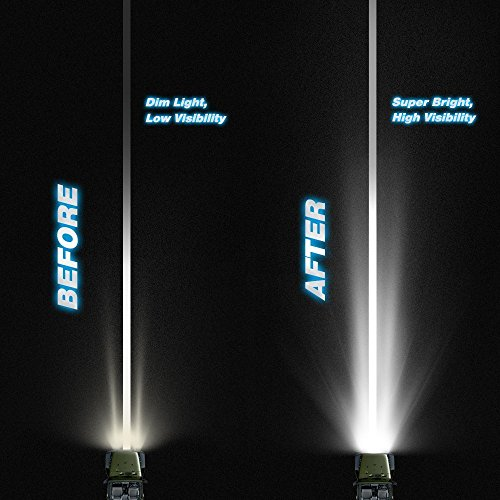 Nilight-LED-Work-Light-Off-Road-LED-Light-Bar-Driving-Lights