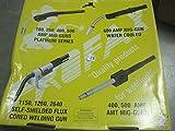 New PROFAX 400 AMP HD MIG GUN HDM400-3545-15