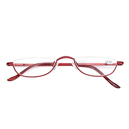 e19db89bcc Amazon.com  Reading Glasses For Men And Women